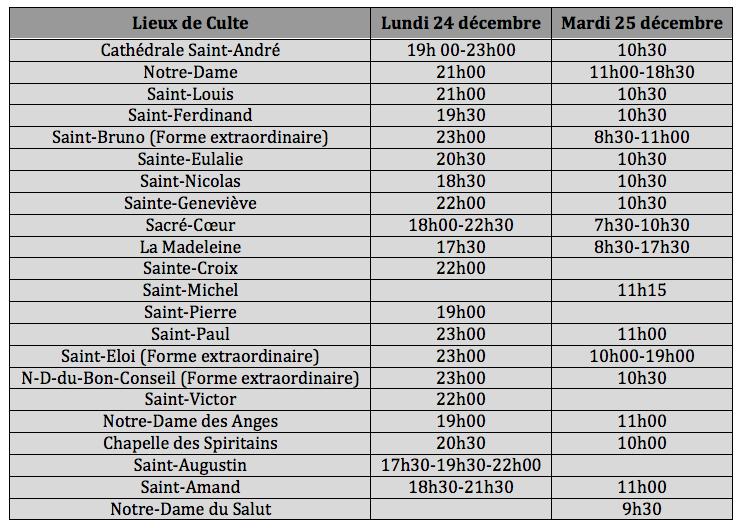 http://www.infos-bordeaux.fr/wp-content/uploads/2012/12/Horaires-de-messes.png