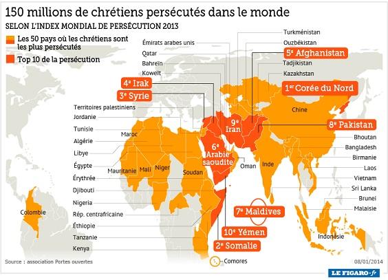 persecution_chretien